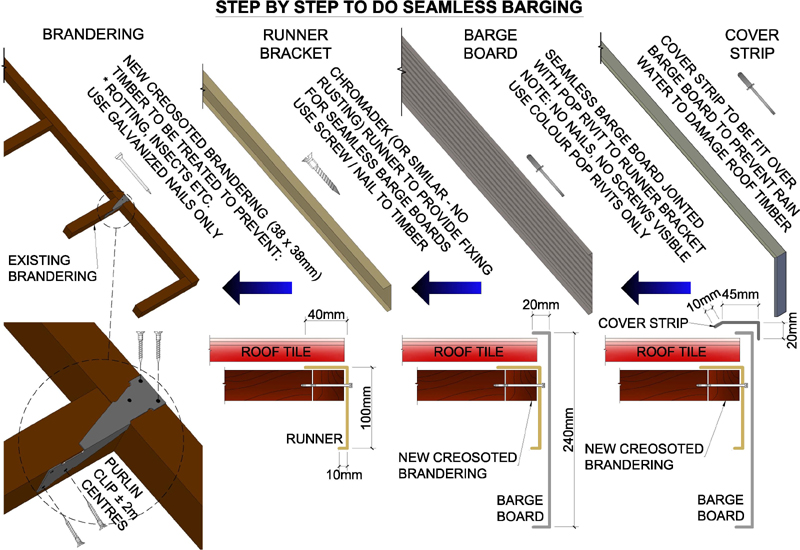 Barge Board Step By Step Installation Guide
